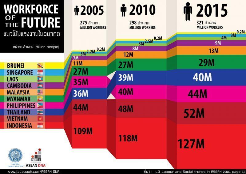Perkiraan jumlah tenaga kerja