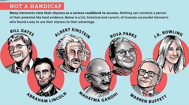 Orang - Orang Sukses yang ternyata Introvert