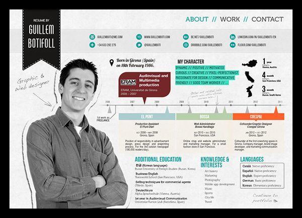 CV yang kreatif