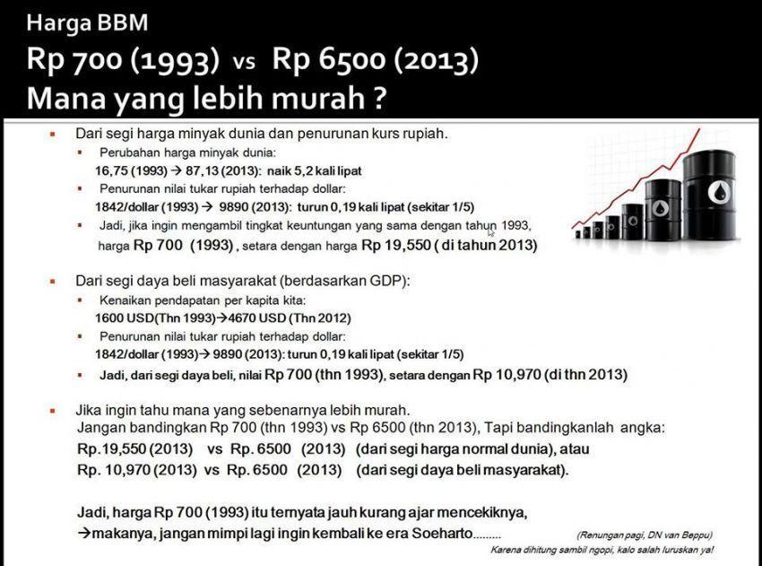 Perbandingan harga minyak tahun 1993 dan 2013