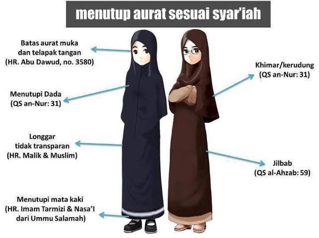 Definisi jilbab syar'i