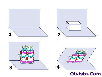 Ilustrasi cara membuat kartu pop-up