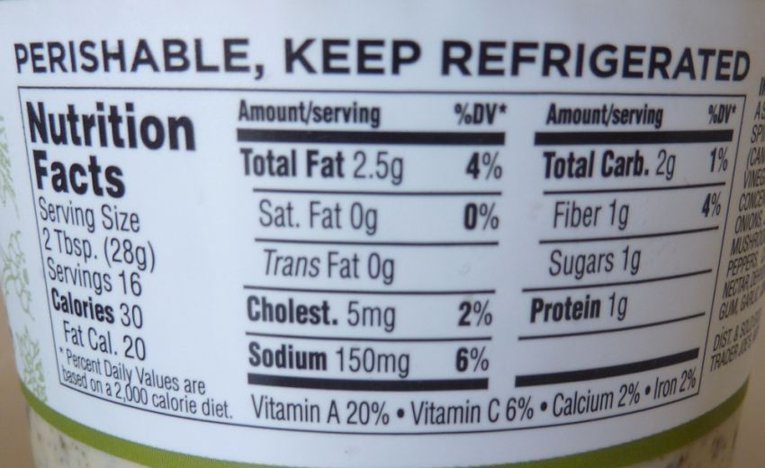 Perhatikan tabel nutrisi