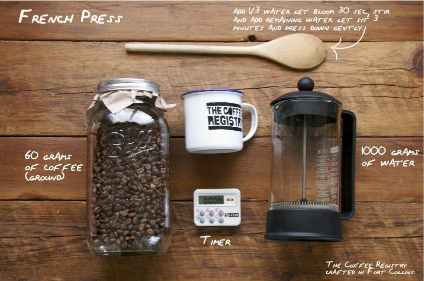 Infografi cara membuat kopi