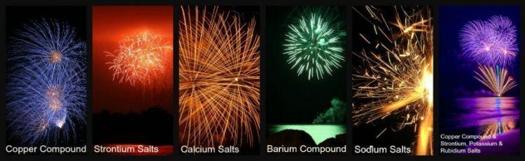 Berbagai warna kembang api