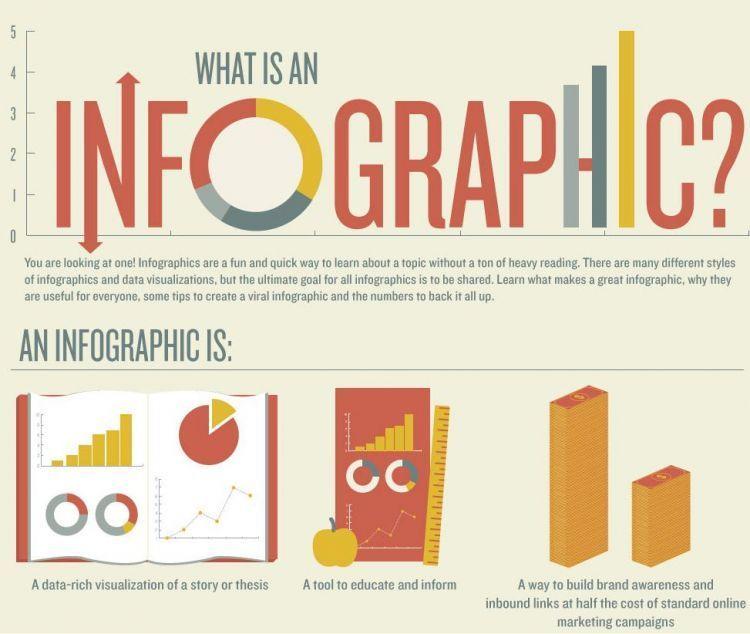 Infografis?
