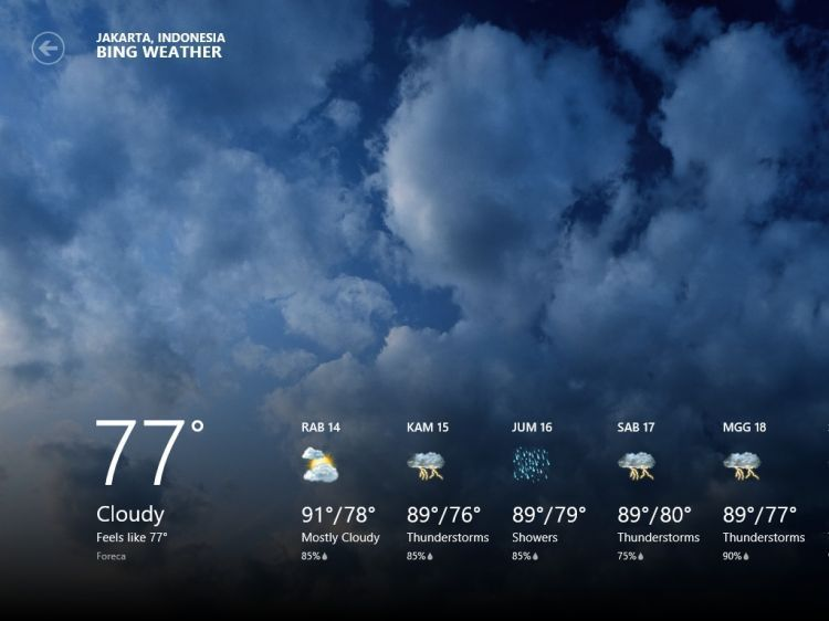 Prakiraan cuaca