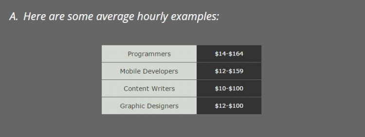 contoh estimasi gaji per jam yang bisa didapatkan melalui Elance, sesuai dengan bidang masing-masing
