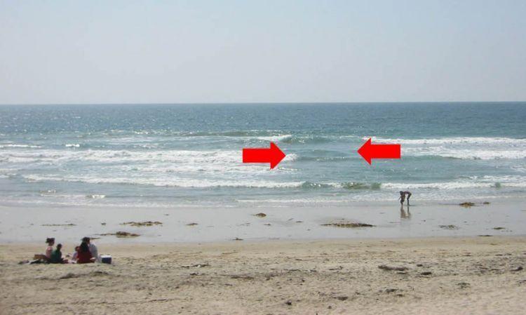 Penampakan rip current yang serupa air tenang