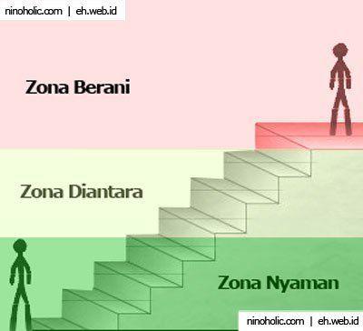 menuju sukses seperti menaiki tangga