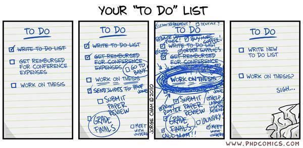 buatlah catatan pekerjaamu