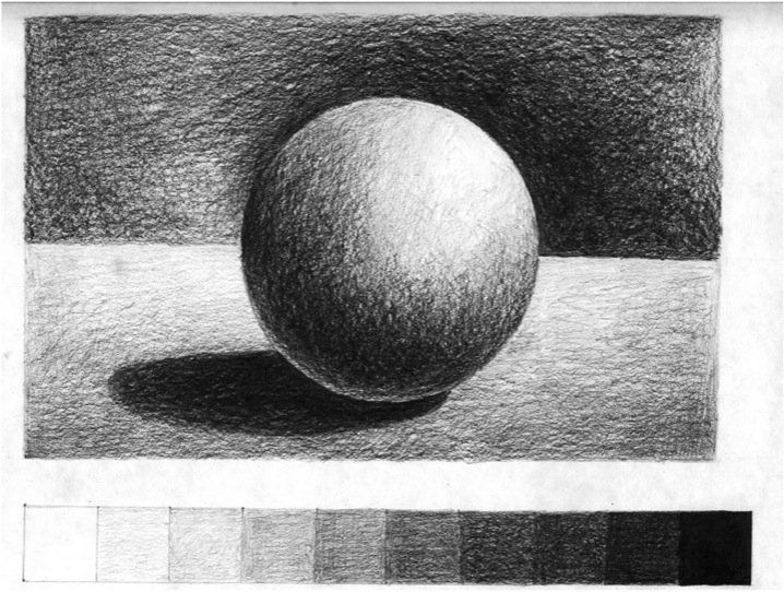 Teknik Menggambar Menggunakan Pensil Bagi Pemula