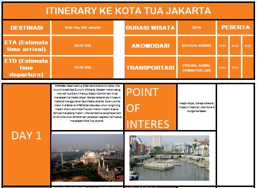Contoh Membuat Itinerary Wisata. Oleh Rury Dermawan