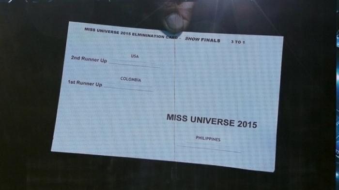 Kartu penumuman pemenang Miss Universe