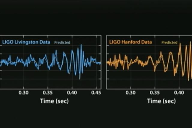 sinyal gelombang gravitasi