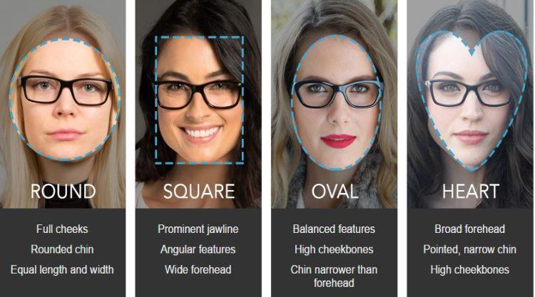 Macam-macam bentuk wajah perempuan