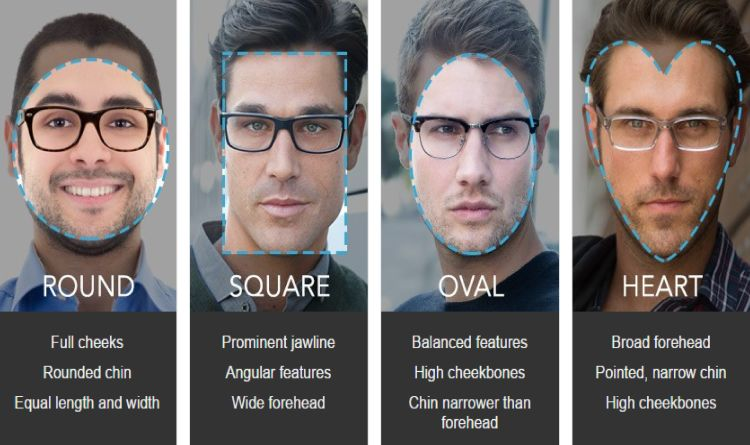 Macam-macam bentuk wajah laki-laki