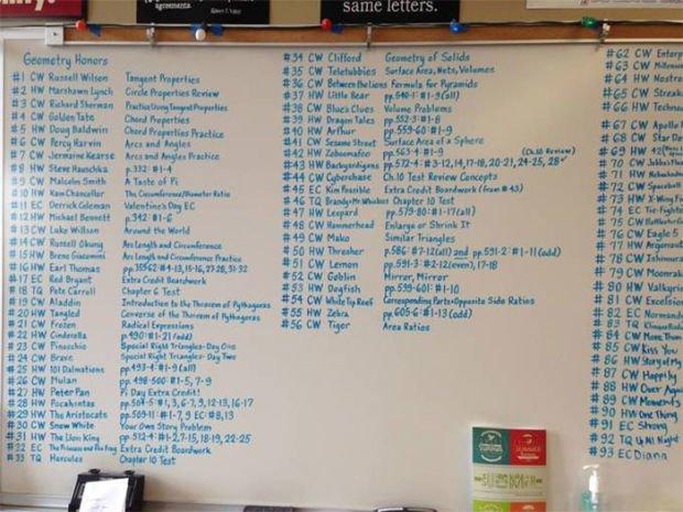 Di whiteboard...