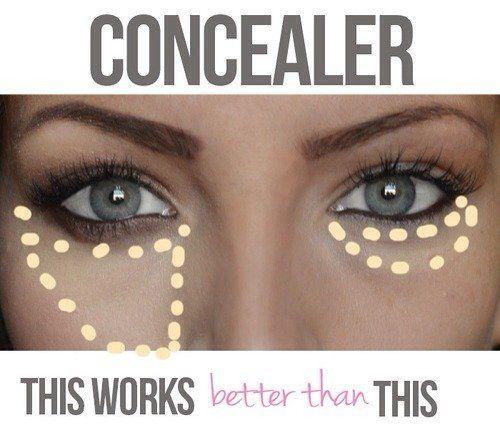 cara menghilangkan eyebags dengan concealer