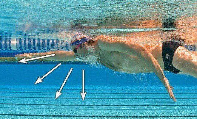 belajar gerakan berenang