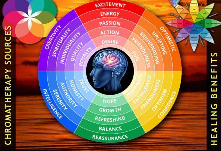 terapi warna
