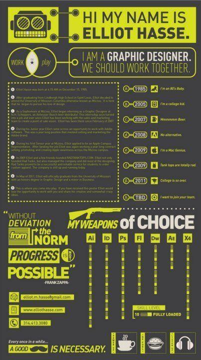 CV model infografis.