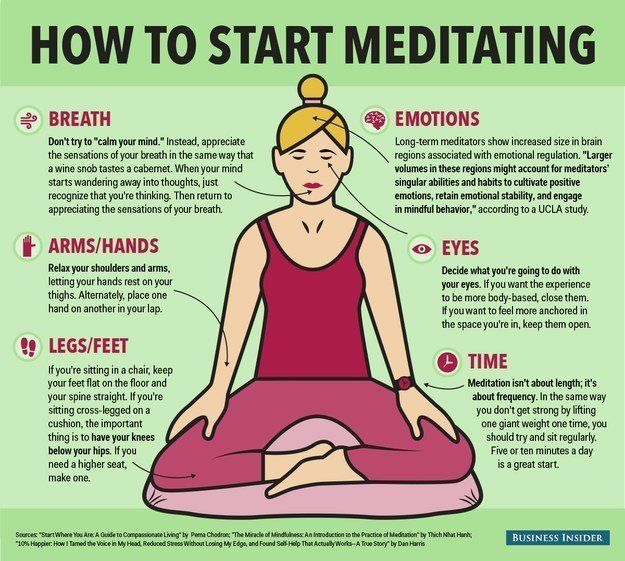 meditasi saja
