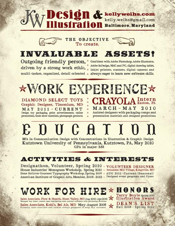 CV dalam bentuk poster jadul.