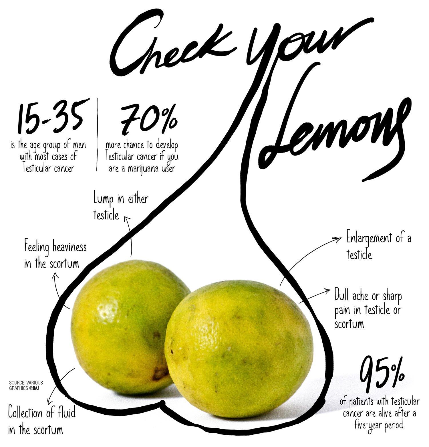 Check your lemons!