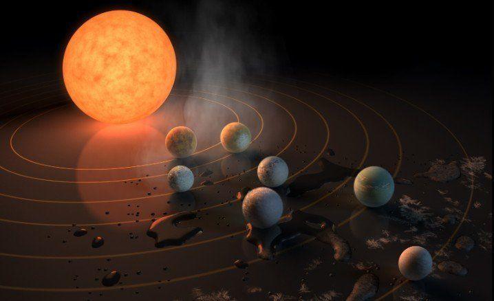 Trappist-1 System dengan ke-7 planet mirip bumi