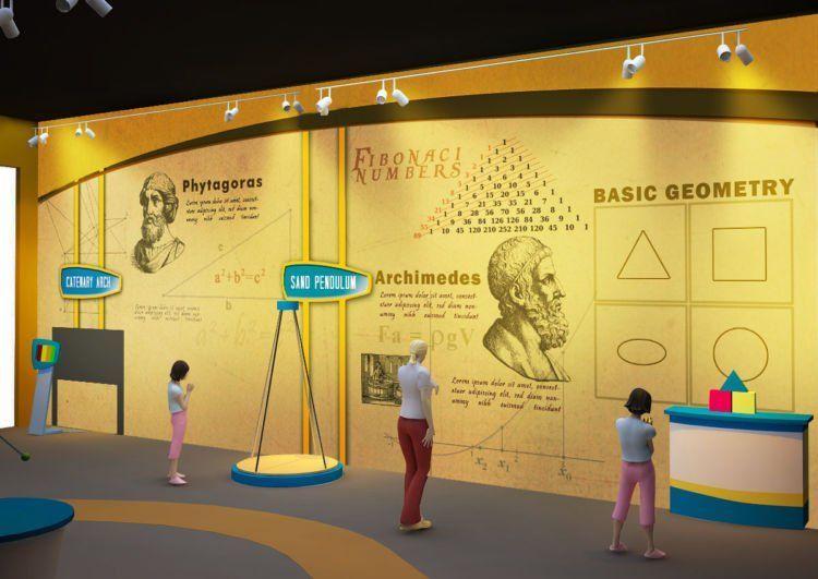Bandung Science Centre