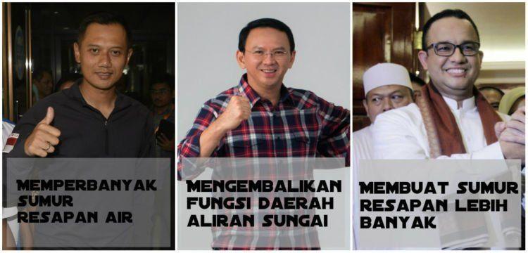 Masalah yang sudah ada di Jakarta sejak dulu kala