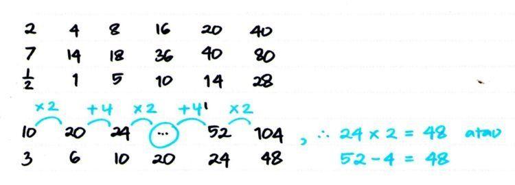 tes logika aritmatika