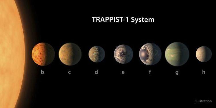 7 Planet baru kembaran Bumi