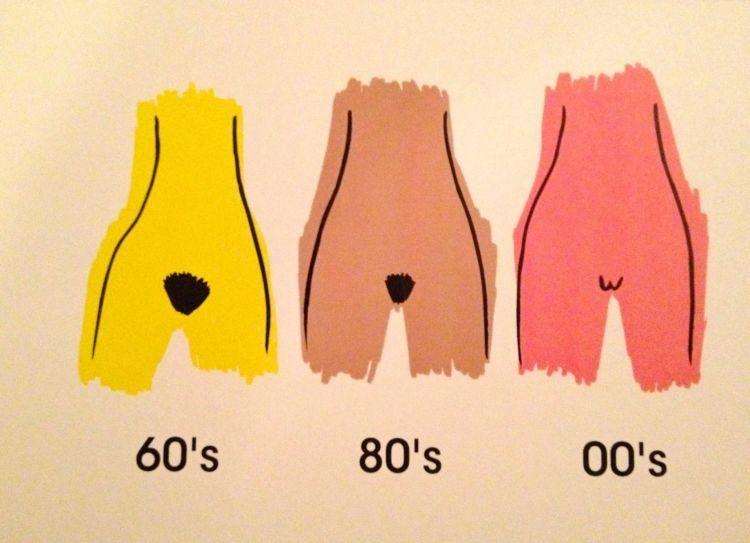 Variasi waxing bulu pubis dari tahun ke tahun
