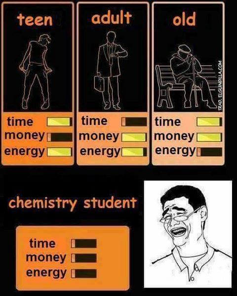 anak kimia