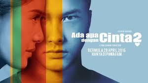 Film AADC2