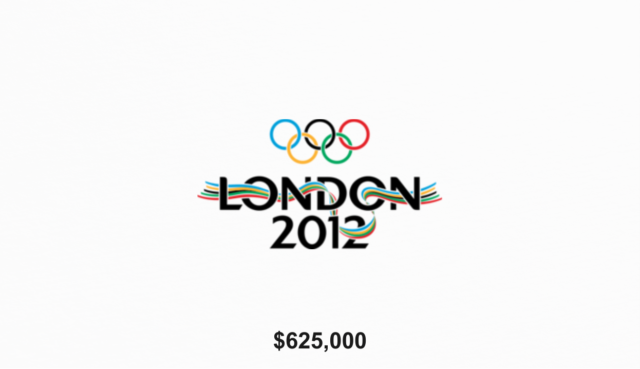 Logo Event multi sport