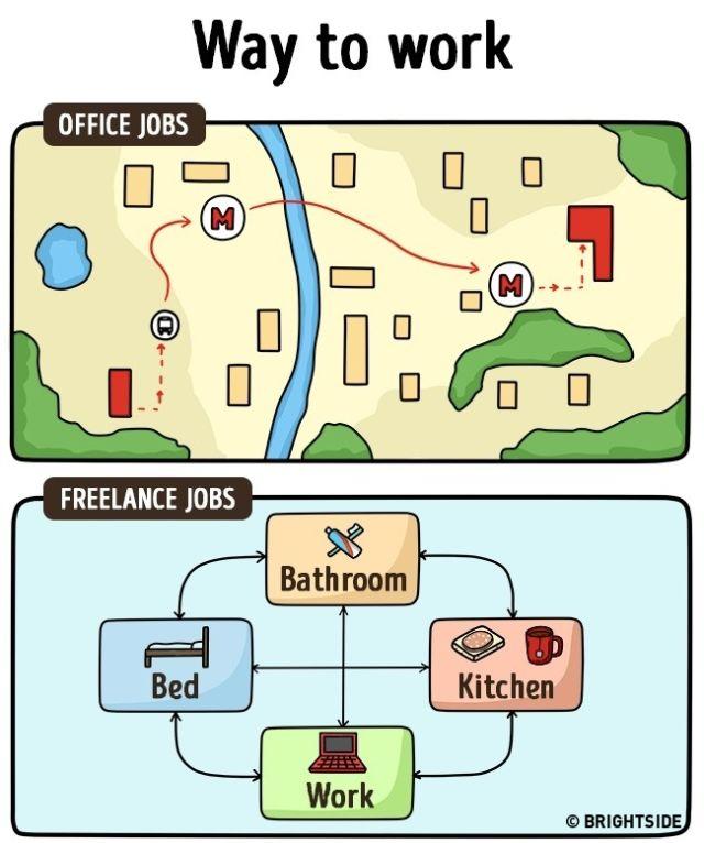 bangun, makan, mandi, kerja, nonton tipi, kerja...