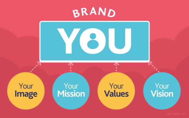 Salah satu perjuangan generasi milennial lewat personal branding