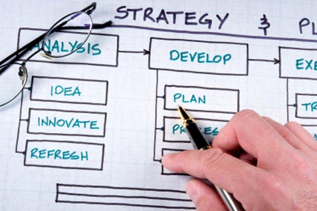 Strategy dan Planning