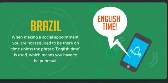 Punctuality infographic