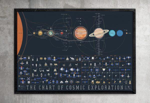poster info luar angkasa