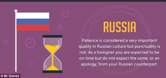 How people around the world value punctuality