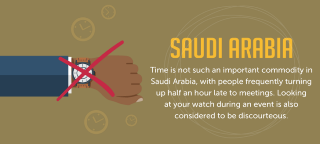 Punctuality of Arabic