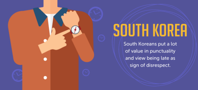 Punctuality of South Korea