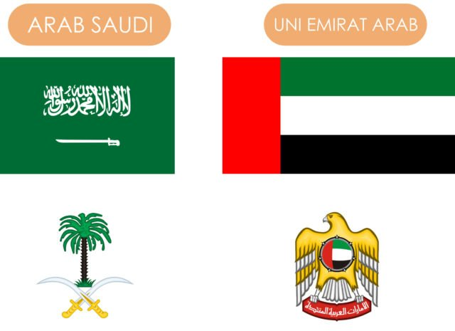 Bendera Negara Islam