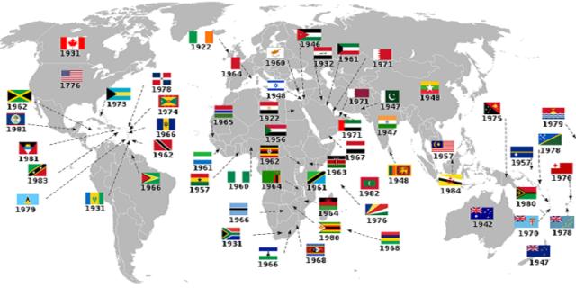 Negara-negara