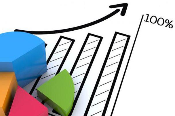 Nilai Perekonomian Meningkat