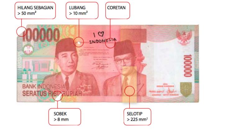 uang robek atau rusak masih
